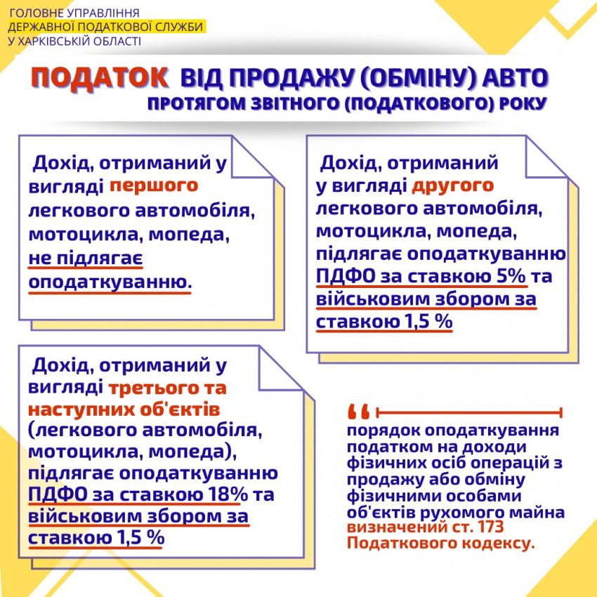 Альбом: Головного управління ДПС у Харківській області інформує!!!