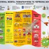 Альбом: З 9 червня Харківщина увійшла до «зеленої» зони карантину