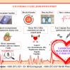 Альбом: Як стати донором крові